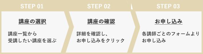 STEP01-03